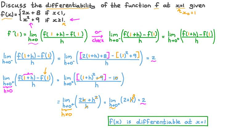 Discussing the Differentiability of a Piecewise-Defined Function at a Point
