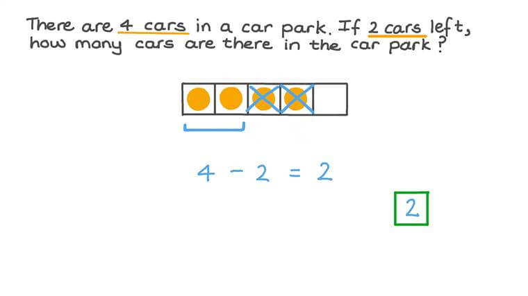 Subtracting Two Numbers up to 9