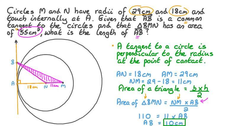 Relationships between Circles