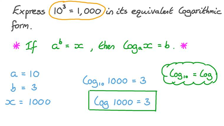 Converting an Equation from Exponential to Logarithmic Form