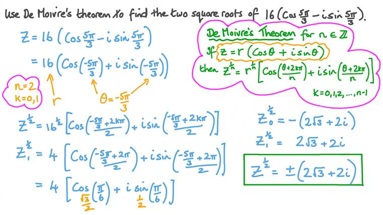 Finding the Square Roots of Complex Numbers Using De Moivre's Theorem