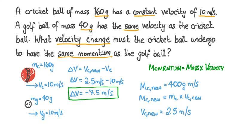 Détermination de la variation de la vitesse d'un objet requis pour obtenir une quantité de mouvement particulier