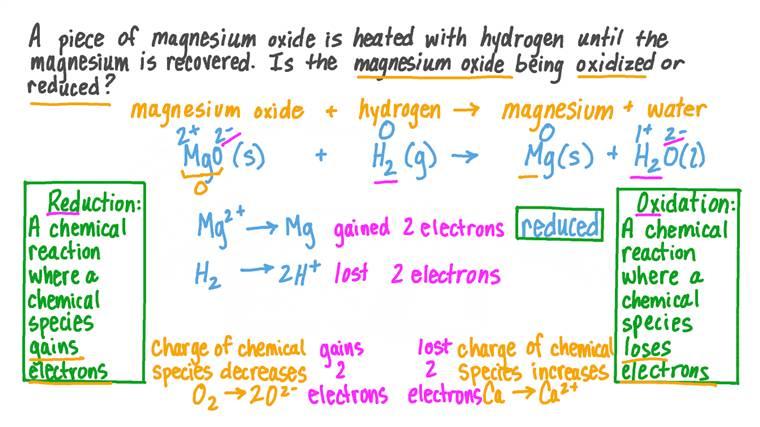 Déterminer si un composé est oxydé ou réduit au cours d'une réaction