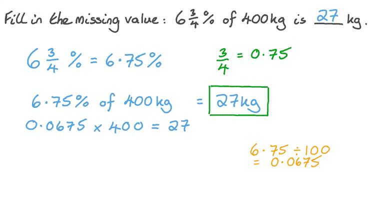 Finding the Part given Its Percentage and the Whole