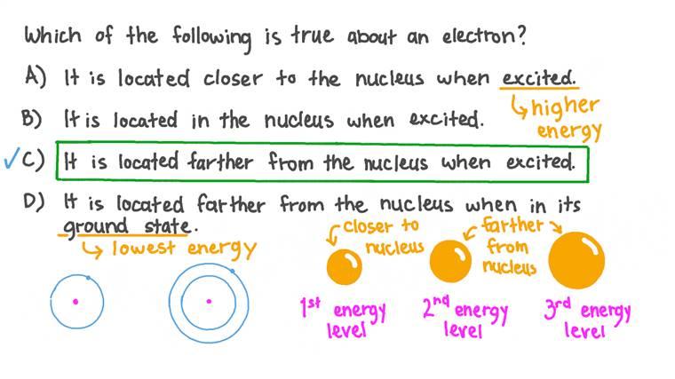 Décrire la distance d'un électron à partir du noyau