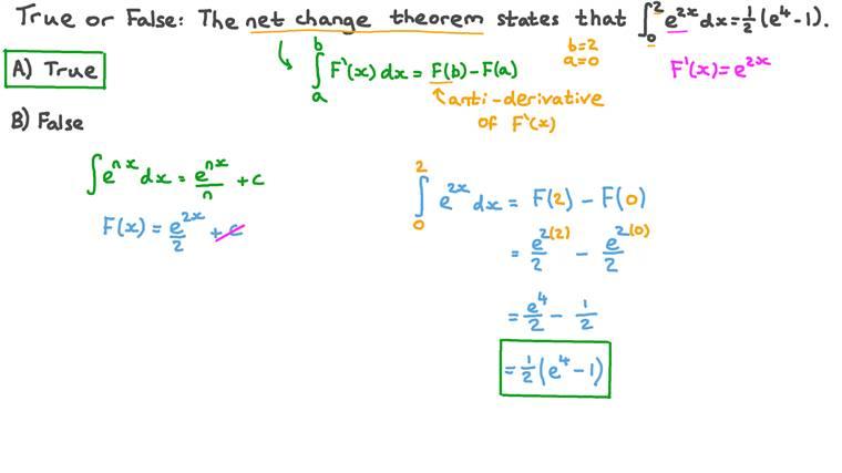 Identifying the Net Change Theorem