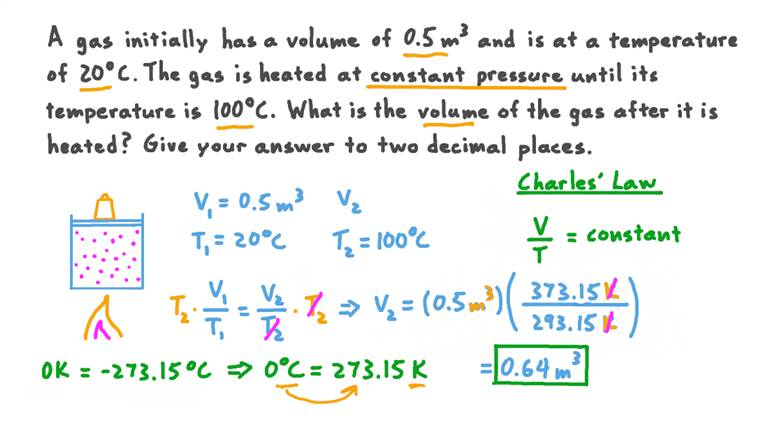 Calculating Gas Volume after It Is Heated at Constant Pressure