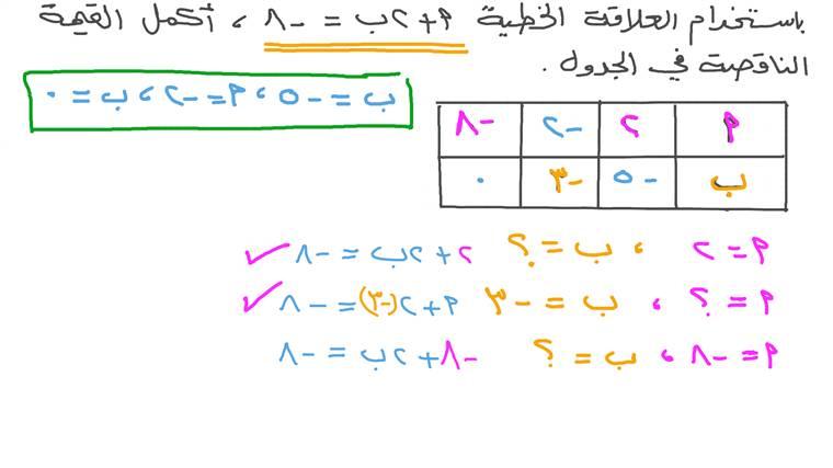 إكمال القيم الناقصة في جدول باستخدام علاقة خطية معطاة
