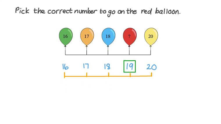Counting Up to 20 in Ones from Any Given Number