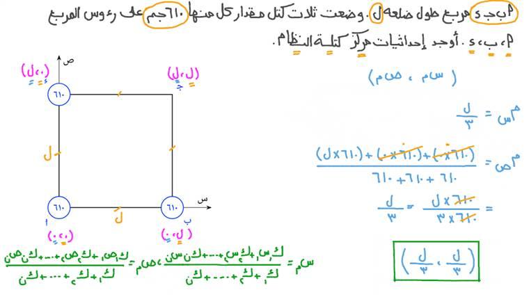 إيجاد مركز كتلة نظام مكون من ثلاث كتل موضوعة على أضلاع مربع