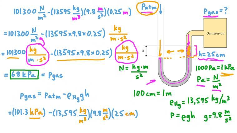 Calculer la pression d'un gaz grâce à un manomètre à colonne de liquide