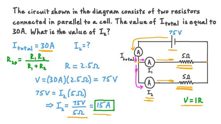 Finding Currents through Components Connected in Parallel