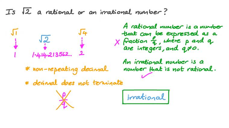 Determining If a Number Is Rational or Irrational