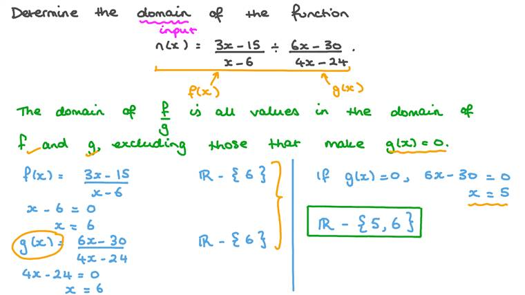 Determining the Domain of a Quotient of Two Rational Functions