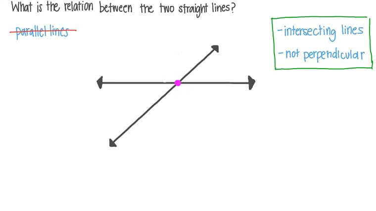 Determining the Relation between Two Straight Lines