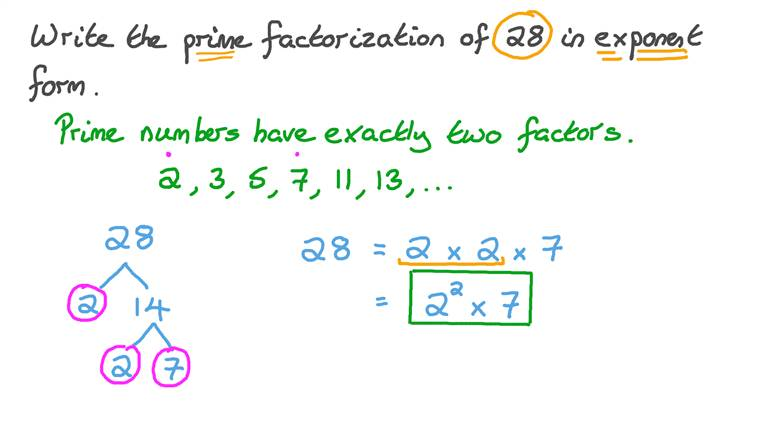 Getting the Prime Factorization of a Given Number in an Exponent Form