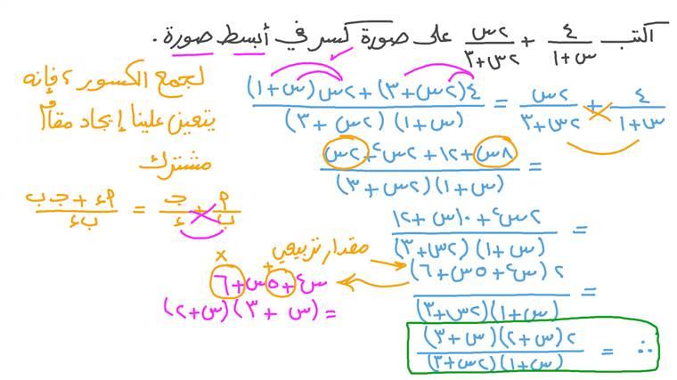 جمع كسرين بسطهما مقدار جبري خطي أو صحيح ومقامهما مقداران جبريان خطيان مختلفان
