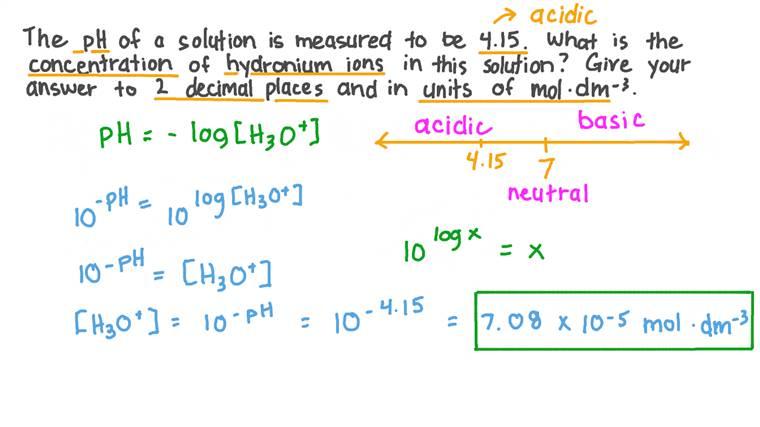 Calculer la concentration en ions hydronium d'une solution à partir d'un pH donné