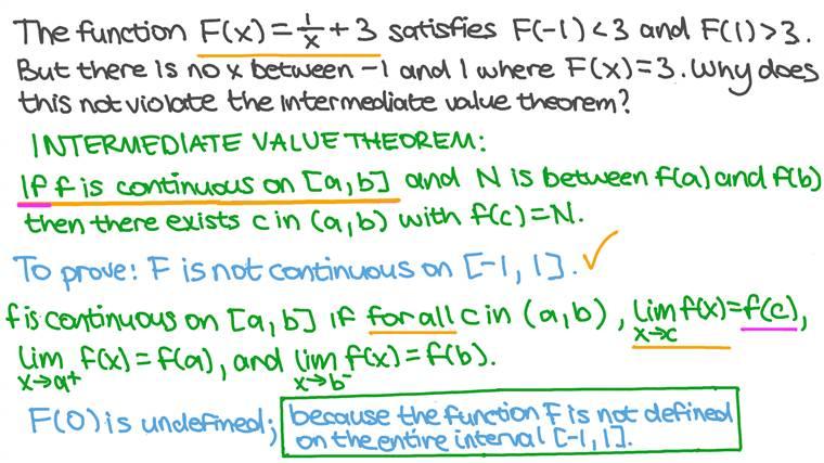 O Teorema do Valor Intermediário