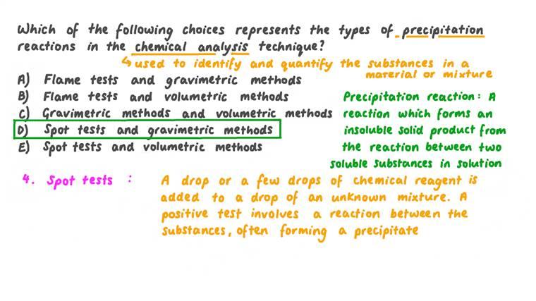 Identifier les techniques d'analyse chimique qui impliquent une précipitation