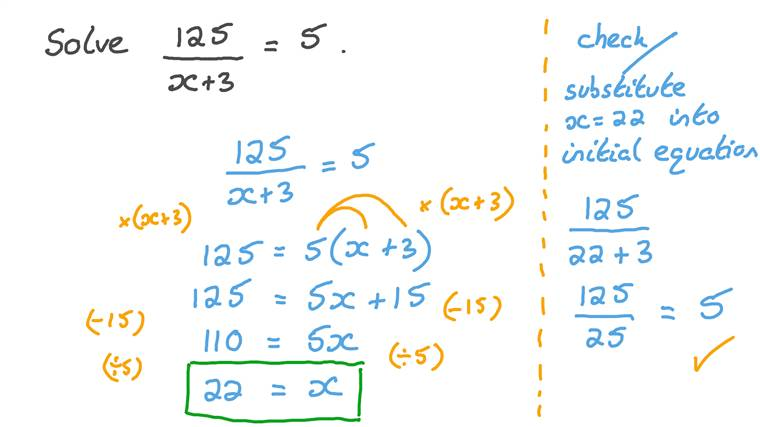 Solving Equations with an Unknown in the Denominator