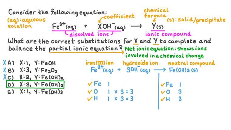 Équilibrer une équation ionique nette