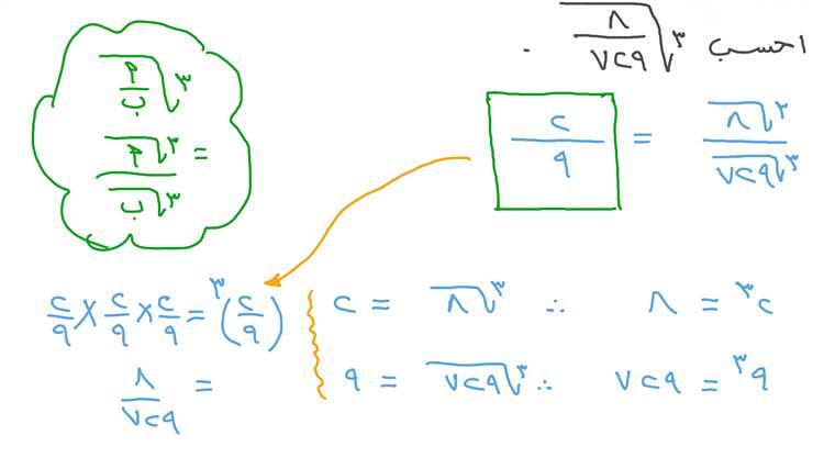 إيجاد الجذر التكعيبي للأعداد النسبية