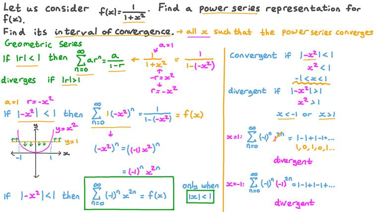 Finding the Power Series for a Function and Identifying Its Interval of Convergence
