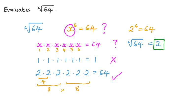 Calculer la racine sixième d'un nombre