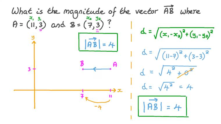 Finding the Magnitude of a Vector between Two Points