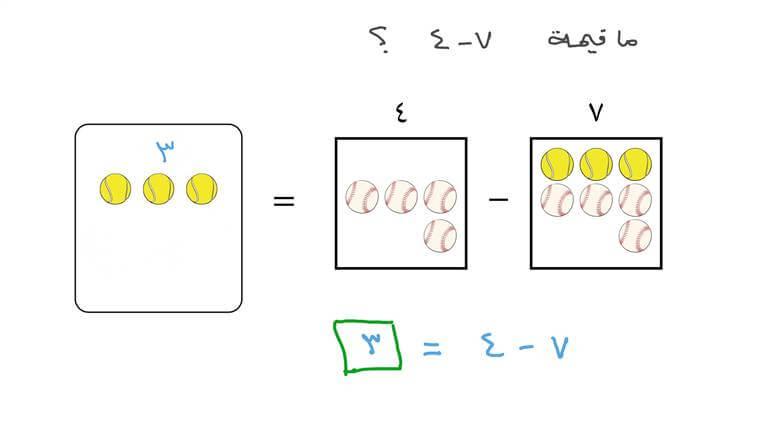 استخدام العناصر لطرح الأعداد الأقل من 10