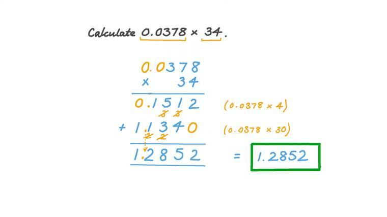 Multiplying Decimals by Integers