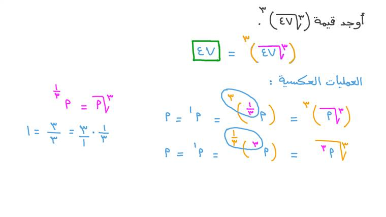 إيجاد قيم المقادير العددية باستخدام قوانين الأسس