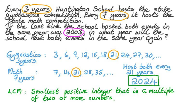 Solving Word Problems Involving the Lowest Common Multiple