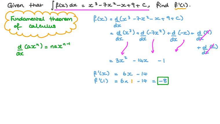 Finding the Value of the Derivative of a Function at a Point given the Integration of the Function