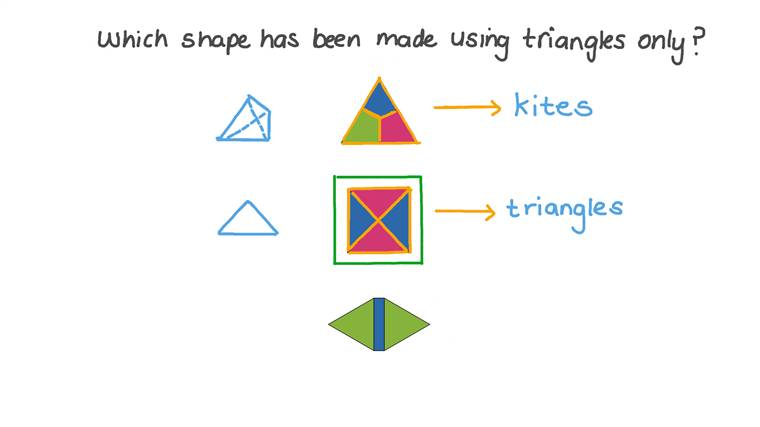 Reconocer las figuras geométricas usadas para formar figuras compuestas
