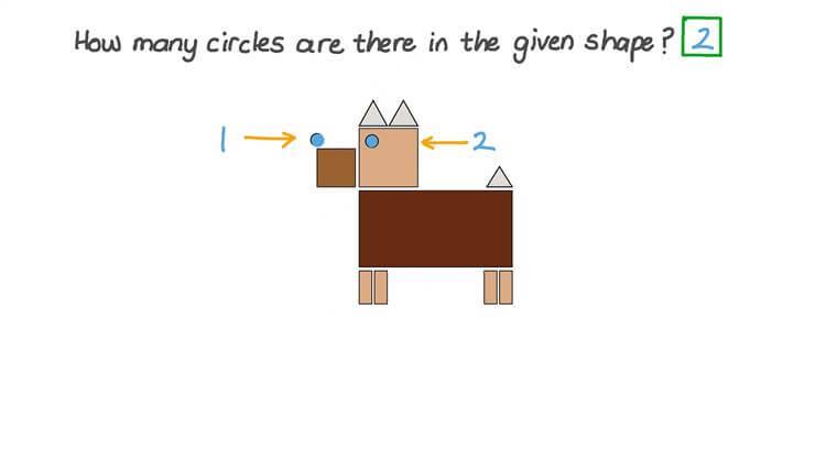Hallar el número de círculos en un dibujo