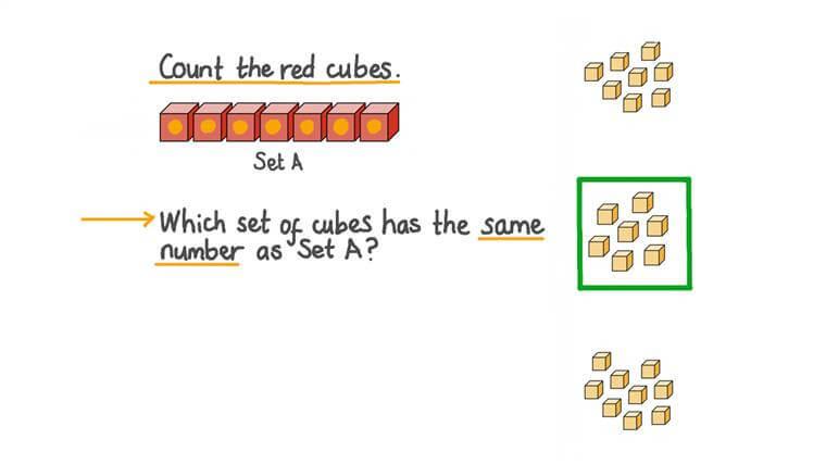 Matching Similar or Equal Sets