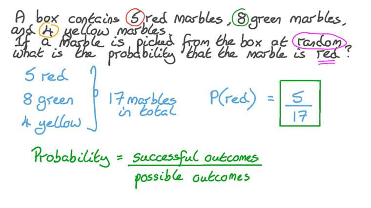 Determining the Theoretical Probability of an Event in Word Problems