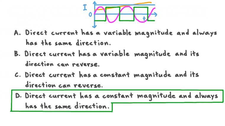 Describing Direct Current