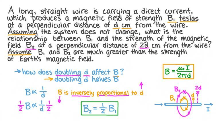 Déterminer une relation de proportionnalité pour le champ magnétique due à un courant dans un fil droit