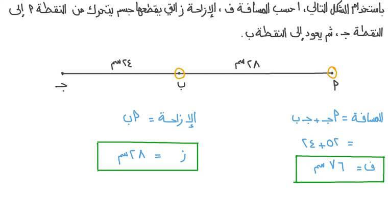 حل مسائل الكميات التي يمكن تمثيلها بالمتجهات