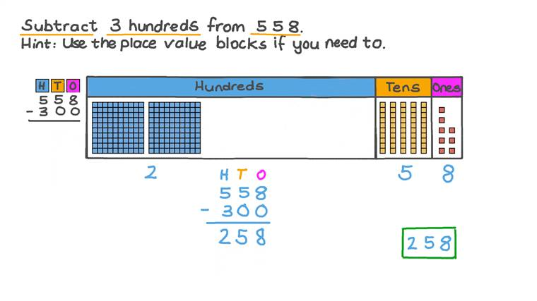 Subtracting Three-Digit Numbers Using Place Value Blocks
