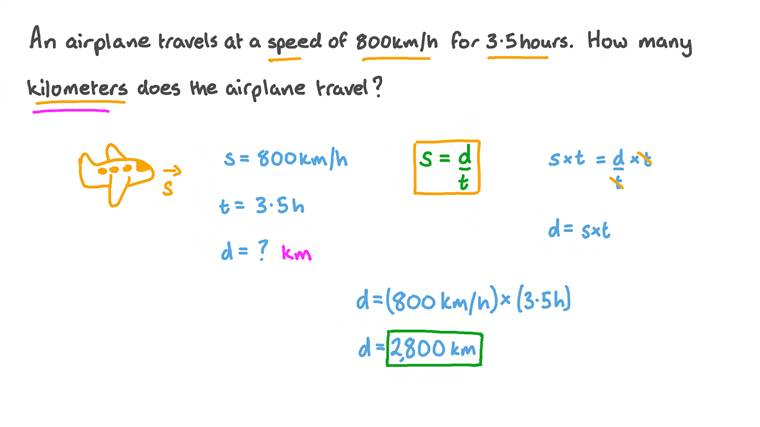 Calculating the Distance Traveled by an Object given Its Speed