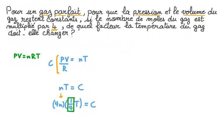 Comprendre la relation entre la température et le nombre de moles d'un gaz parfait