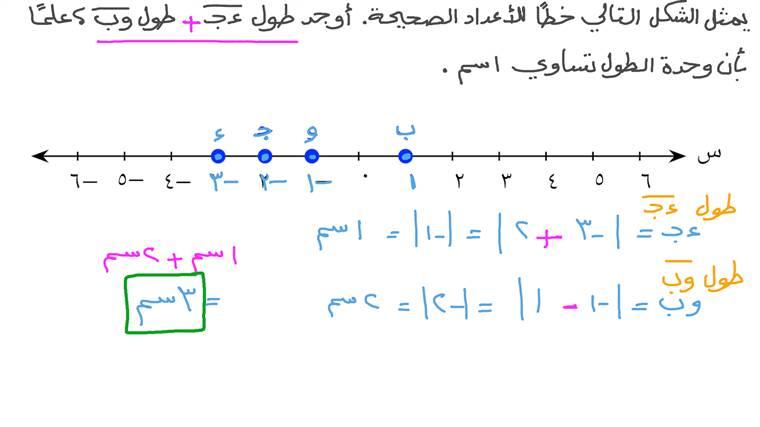 إيجاد المسافة بين نقطتين على المحور ﺱ