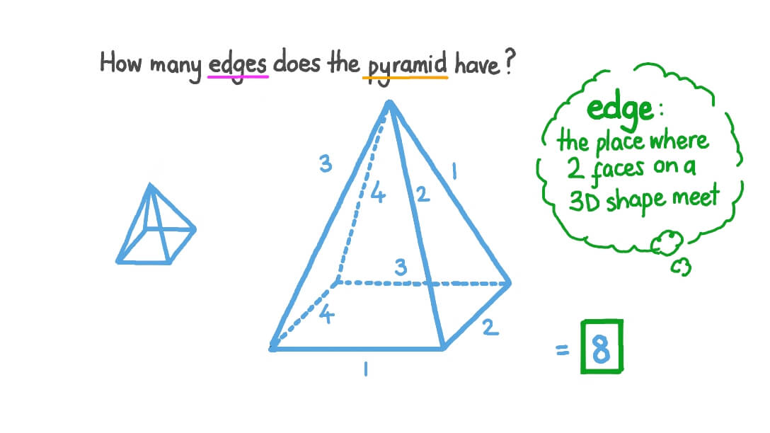 Question Video Identifying The Number Of Edges Of 3d Shapes Nagwa