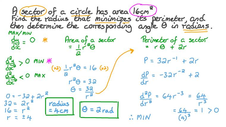 Finding the Radius of the Circular Sector with a Given Area That Has the Minimum Perimeter Using Differentiation