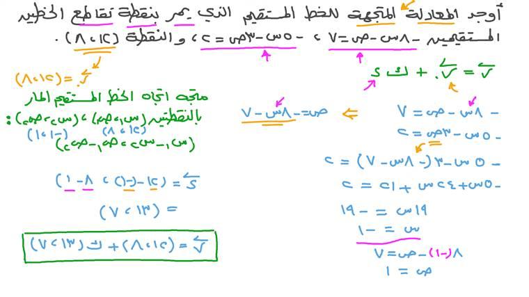 إيجاد المعادلة المتجهة لخط مستقيم