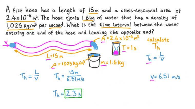 Calcul de la vitesse d'un liquide à partir du débit massique